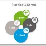 Planning & Control