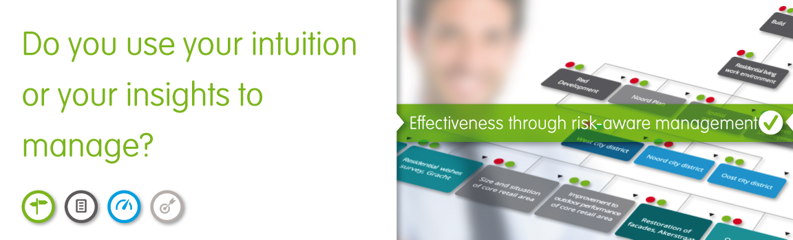 Sophiq_Effectiveness through risk-aware management