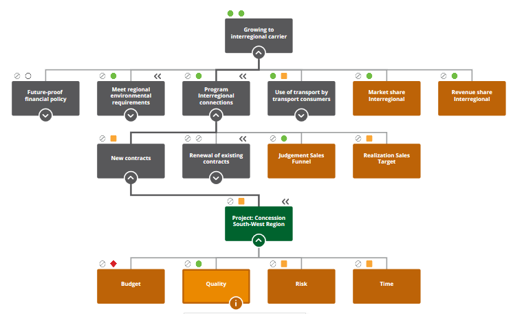 strategic-roadmap